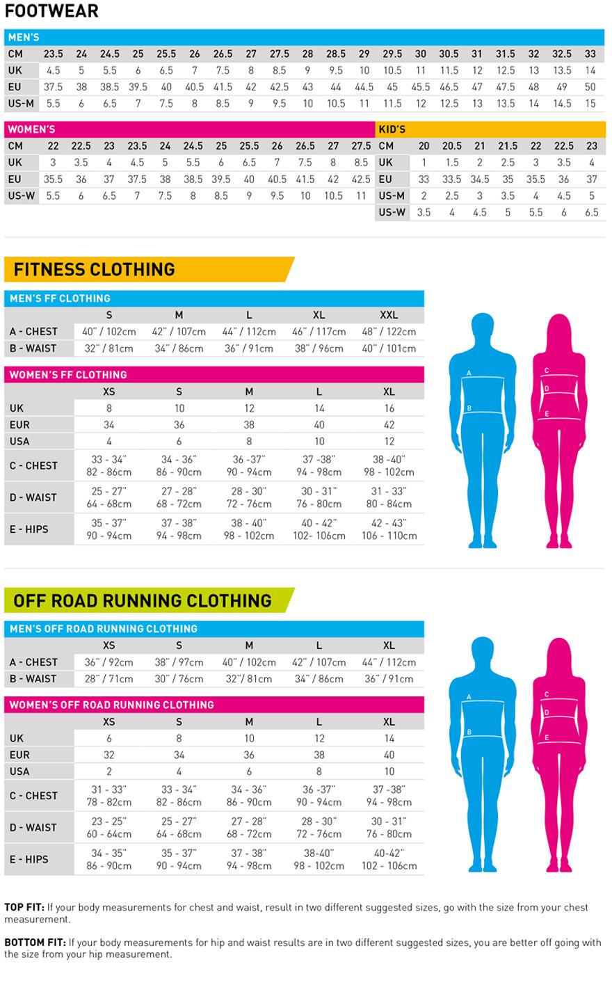 814dfcd572d69 Veľkostné tabuľky | RunningPro.sk